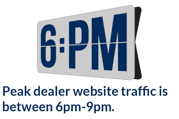 Dealer Website Traffic