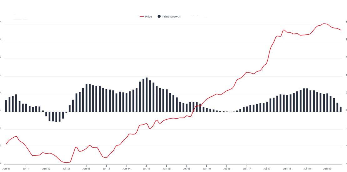 Retail-price-index-total-may-AFV