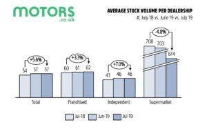Stock Volume